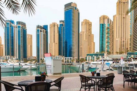What types of real estate in the COVID era turned out to be the most attractive in Dubai